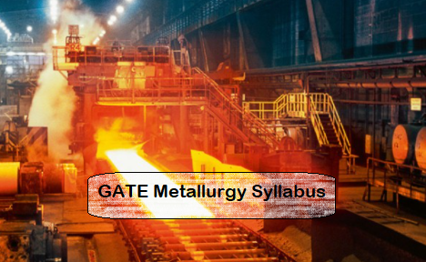 GATE Metallurgical Engineering Syllabus 2021 (NEW)