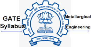 GATE Metallurgical Engineerin Syllabus